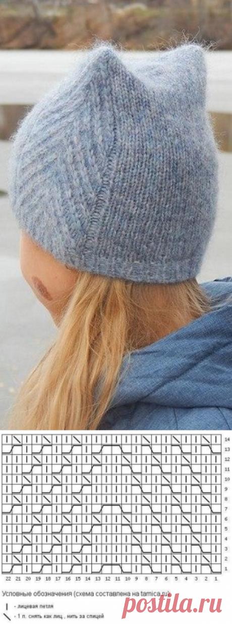 Вязание простой шапки