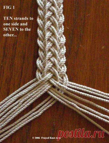 Плетение - браслет , ручки в сумку,край для плетёнки...