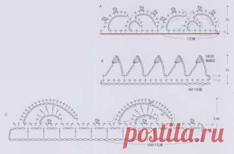 Вязанные кружева со схемами для отделки краев