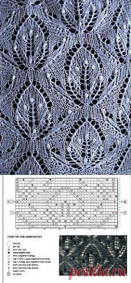 шали палантины шарфы