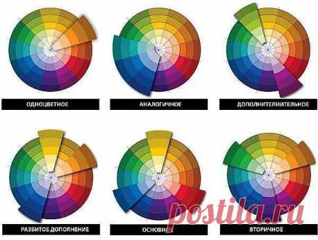 Шпаргалка по правильным сочетаниям цветов.