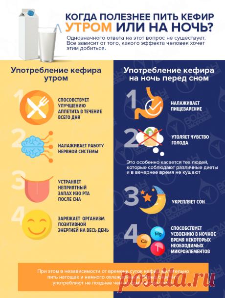 Когда полезнее пить кефир: утром или на ночь | Воды Здоровья | Яндекс Дзен