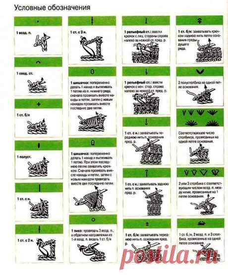 Шпаргалки для чтения схем крючком — DIYIdeas