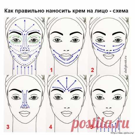 Как правильно наносить крем на лицо?