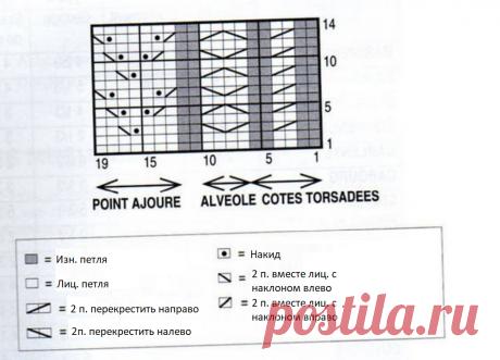 Французские вязаные модели из старых журналов: 8 изделий со схемами | Вяжем вместе! | Яндекс Дзен