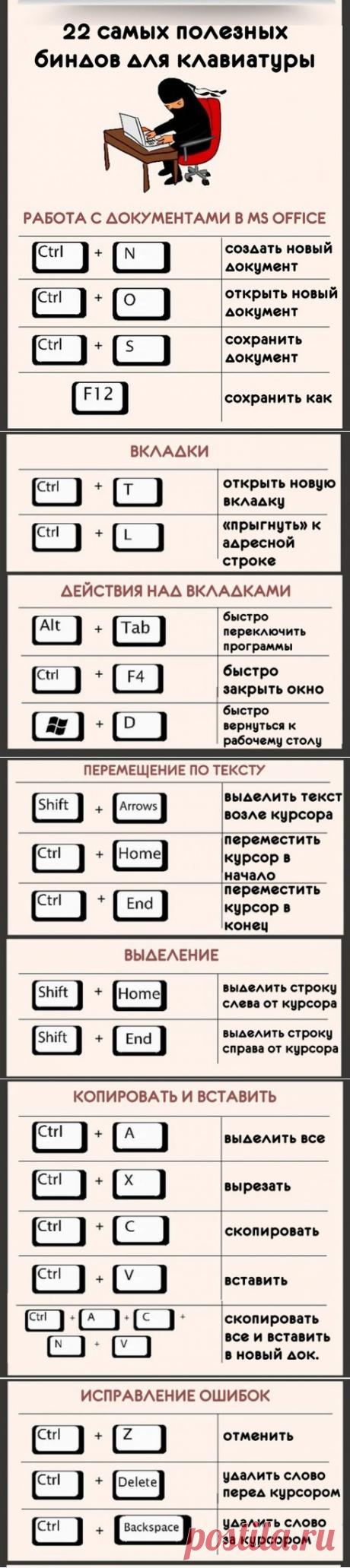 Самые полезные бинды для клавиатуры