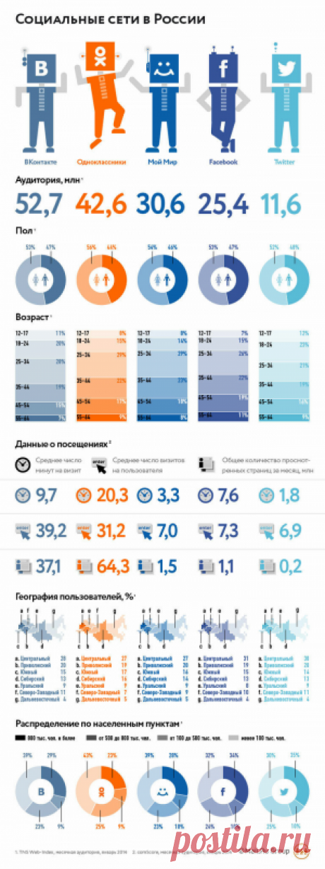 Узнайте прибыльные Тренды 2017 для заработка в facebook, vkontakte и instagram.  А также получите новогодние подарки от BIZMOTIV.RU https://shatenka.as-seminar.ru/social-6/trends-2017-free/#a_aid=shatenka&a_bid=4cb7810b