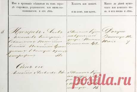 Почетные граждане - сословие Российской империи - Как написать историю своей семьи?