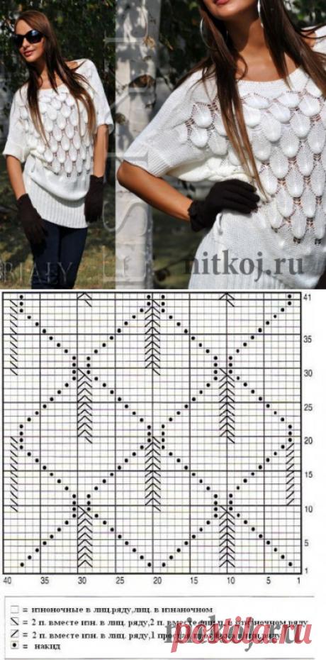 Кофточка спицами с «Чешуйками» » Ниткой - вязаные вещи для вашего дома, вязание крючком, вязание спицами, схемы вязания