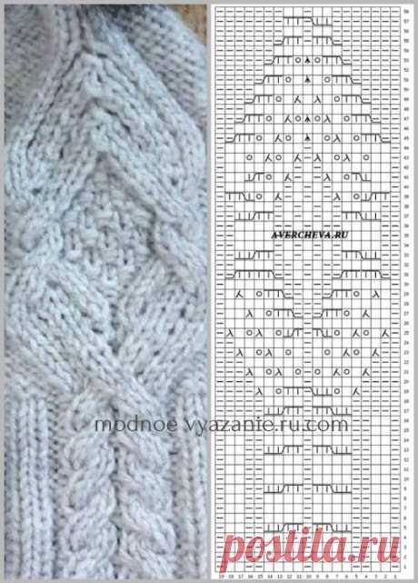 Вяжем шапку спицами — Красивое вязание