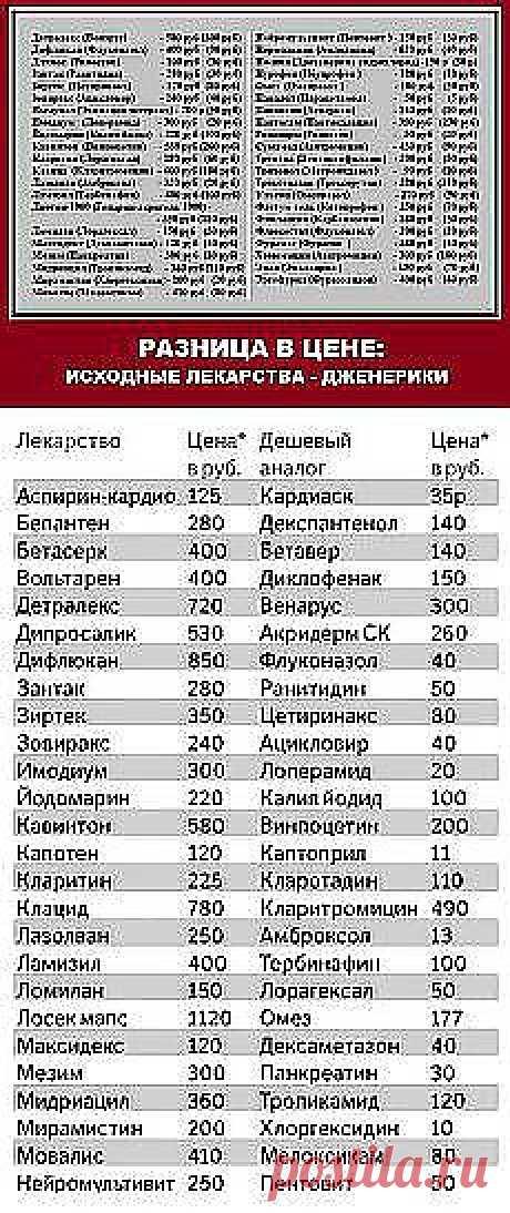 jne6619@mail.ru - Почта Mail.Ru