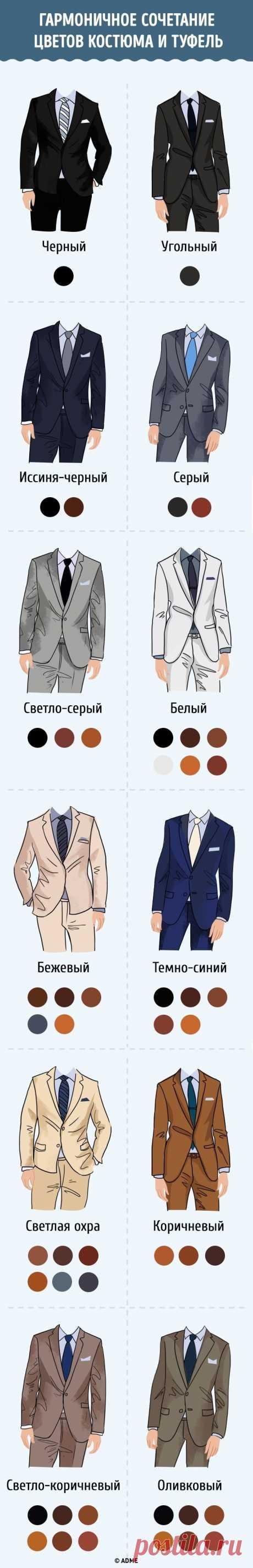 Гармоничное сочетание цветов мужского костюма и туфель