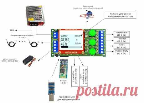 Универсальный контроллер управления инкубатором, теплицей и др. на Atmega 328 | Амперка / Форум