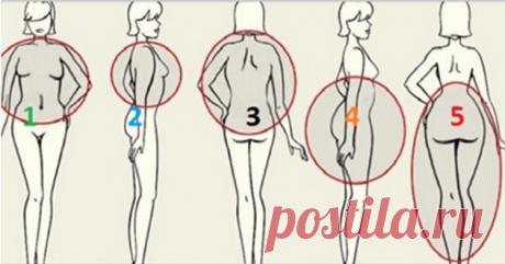 10 тайн похудения, о которых знают ученые, но никогда не расскажут диетологи. Им это невыгодно! | Люблю Себя