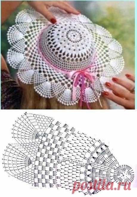 Летние шляпки. Такую красоту вяжут рукодельницы!