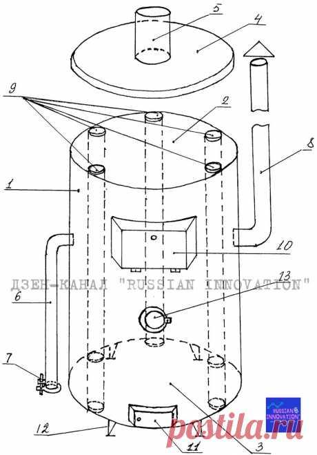 Необычную печь, для экономичного отопления гаражей и мастерских, изобрели и запатентовали два россиянина | RUSSIAN INNOVATION | Яндекс Дзен