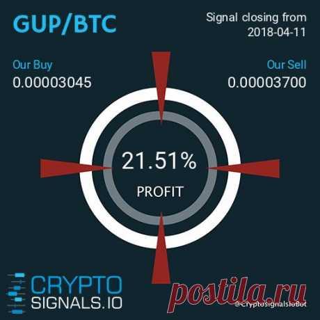 Еще +21.51% на сигнале по GUP для всех подписчиков ! 💰 ➡️ Присоединяйся СЕЙЧАС!  Подробнее https://cryptosignals.io/ и https://t.me/CryptoSignalsIoBot и https://t.me/CryptoSignalsIoRU