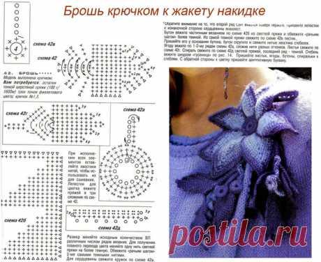 Вяжем элементы декора   Рукоделие   Яндекс Дзен