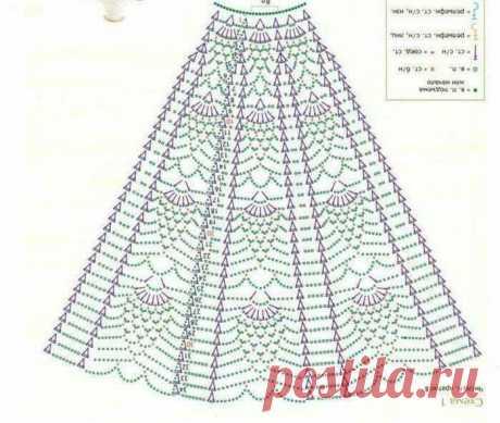 ажурные юбки крючком со схемами и описанием для женщин: 5 тыс изображений найдено в Яндекс.Картинках