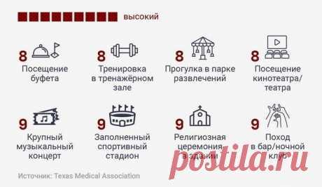 Стали известны места, где можно заболеть с большей вероятностью - 5 уровней опасности Тарифкин.ру