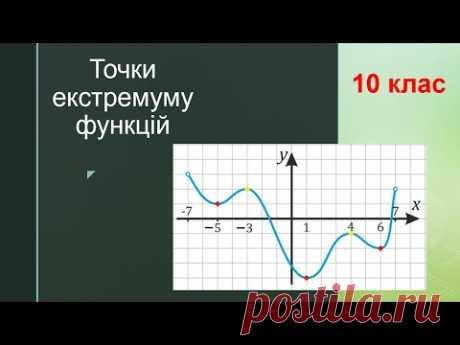 Точки екстремуму функцій, алгебра 10 клас