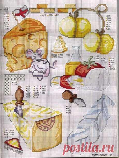 Вышивка крестом: схемы для кухни ~ Свое рукоделие