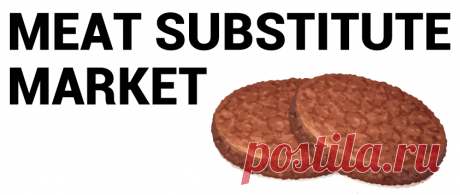 Meat Substitutes Market Size, Share   Global Report, 2021-2028