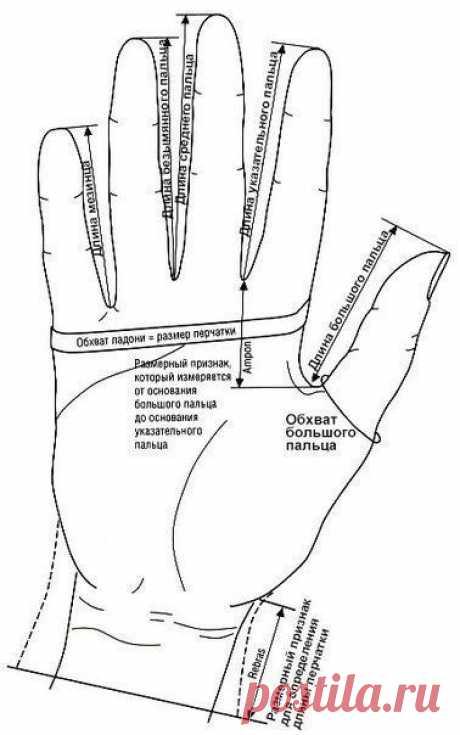 Как сшить перчатки самостоятельно