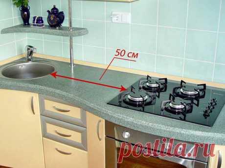 Расположение плиты и мойки на кухне — Наши дома