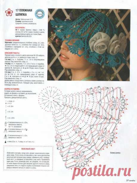Замечательные шляпки: вяжем по схемам | Журнал Ярмарки Мастеров