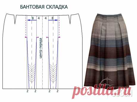 Образцы моделирования юбок со складками