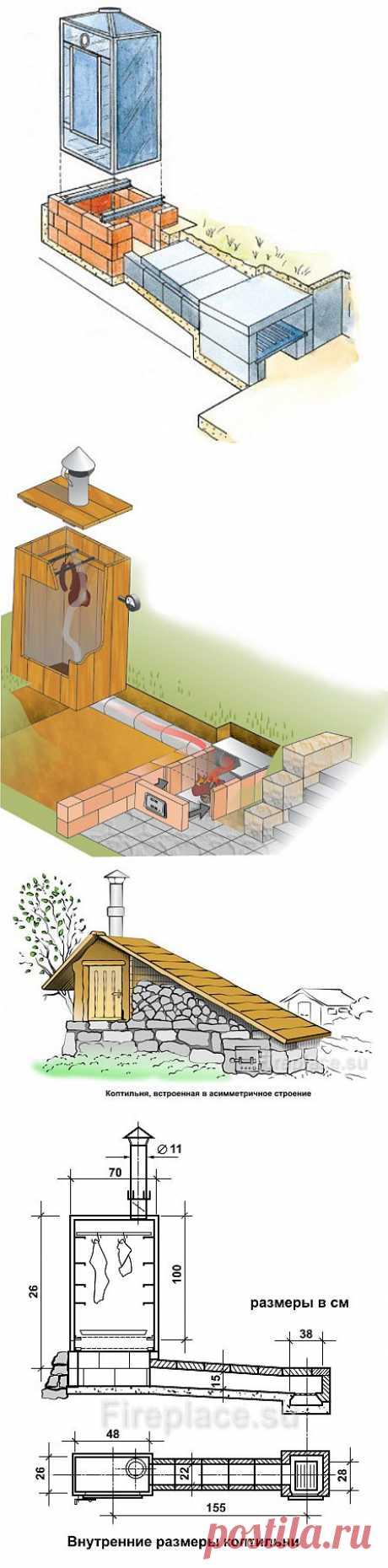 (+1) - коптильня самодельная | Строительство и ремонт