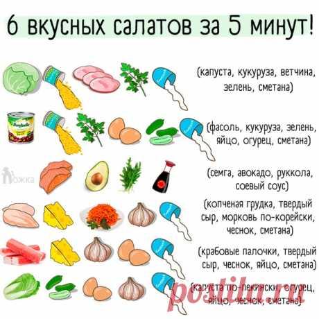 Теперь всем рекомендую эту вкусную страничку - https://vk.com/loozhka, все понятно, вкусно и, главное, недорого!