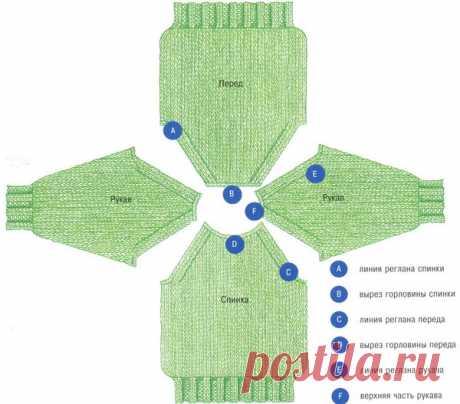 Мастер-класс: вязание бесшовного реглана | Мир Вышивки | Яндекс Дзен