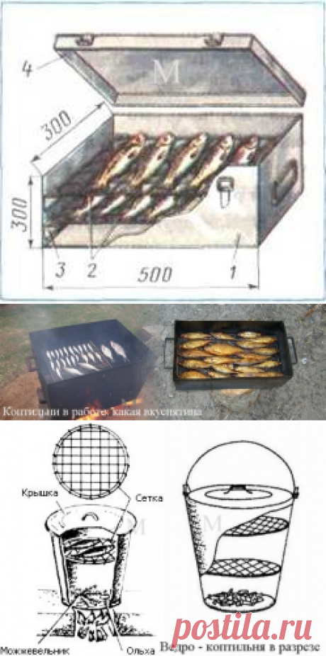 Self-made smoking sheds for meat and fish products of hot and cold smoking