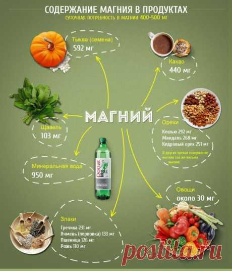 Беда подкралась незаметно: чем грозит нехватка магния в организме и в каких продуктах он содержится