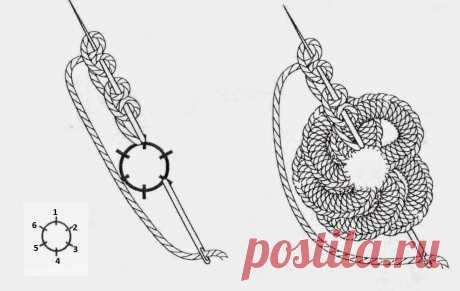 """Бразильская вышивка: экзотика растительных мотивов - Блог интернет-магазина """"Мир Вышивки"""""""
