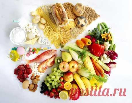 Сбалансированная белковая диета, без вреда для здоровья! — Диеты со всего света