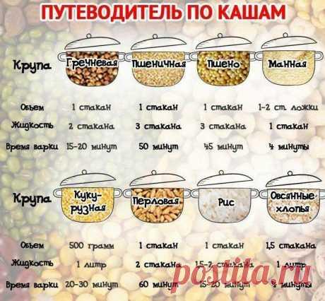 Пшено от цистита: рецепты, полезные свойства