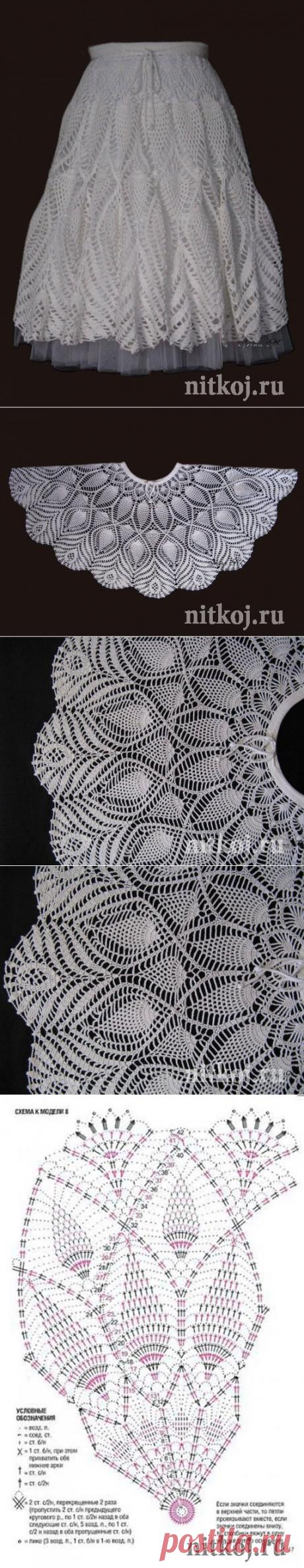 Юбка ИрЛандии » Ниткой - вязаные вещи для вашего дома, вязание крючком, вязание спицами, схемы вязания