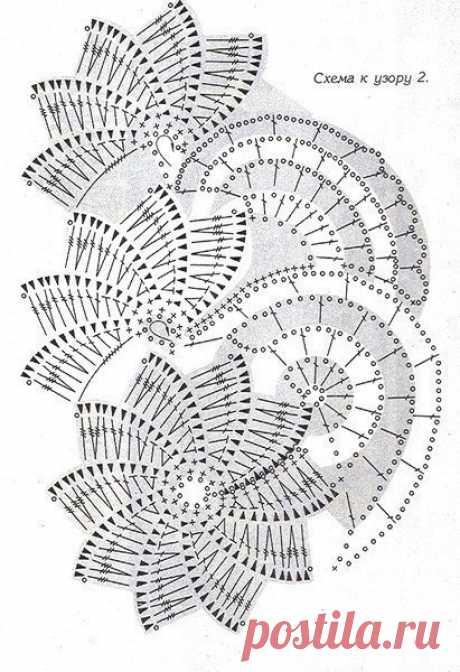 Подборка схем для вязания ленточного кружева из категории Интересные идеи – Вязаные идеи, идеи для вязания