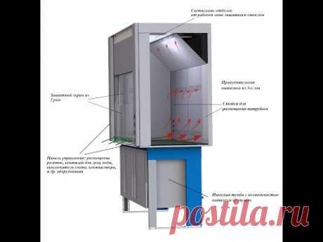 Шкаф вытяжной лабораторный Proflab ШВЛ (New)