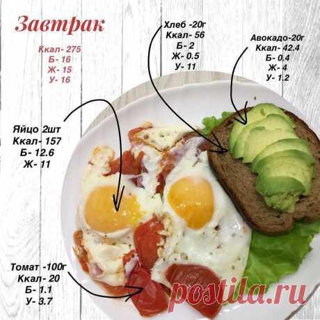 полезный завтрак и заряд на целый день