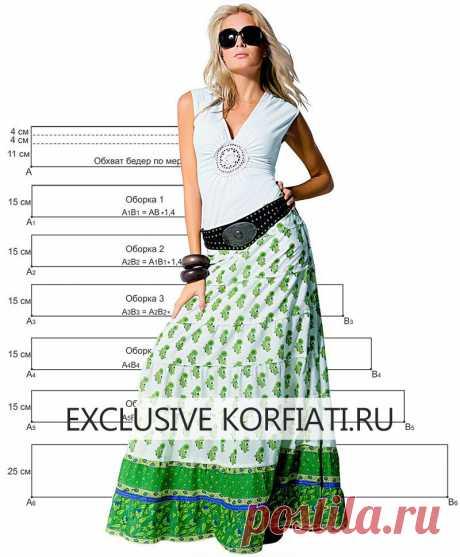 Выкройка юбки с оборками от Анастасии Корфиати Супер-просто! Выкройка длинной юбки с оборками. Сшить эту великолепную юбку с оборками не составит труда даже для новичков, и даже выкройка не потребуется!