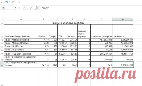 Формула присвоения цвета ячейки (условное форматирование) в Excel | SeoPulses | Яндекс Дзен