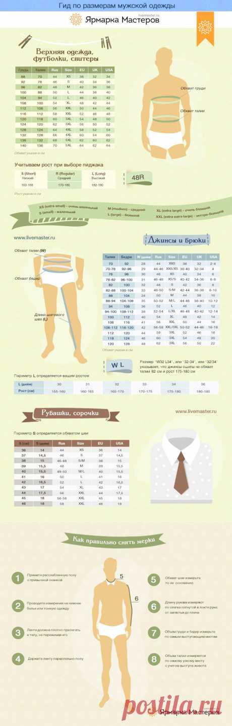 Большая памятка по размерам мужской одежды