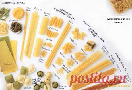 Виды итальянских макарон (пасты) и их назначение//ОПТИМИСТ
