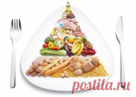 Рациональное питание основы и принципы — Dietoflife.ru