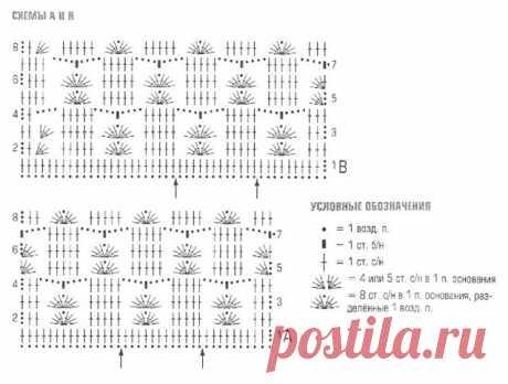Кардиган Эрмони для женщин из хлопка крючком – схема вязания с описанием