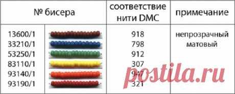 #бисер #DMC